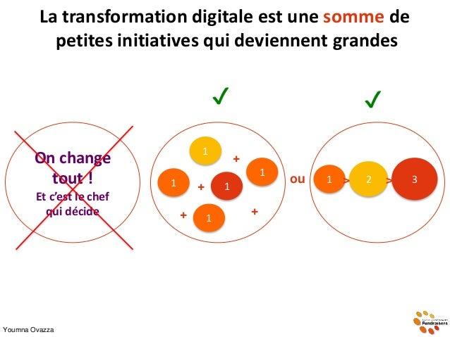Youmna Ovazza La transformation digitale est une somme de petites initiatives qui deviennent grandes On change tout ! Et c...