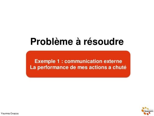 Problème à résoudre Youmna Ovazza vivrelivre19.over-blog.com Exemple 1 : communication externe La performance de mes actio...