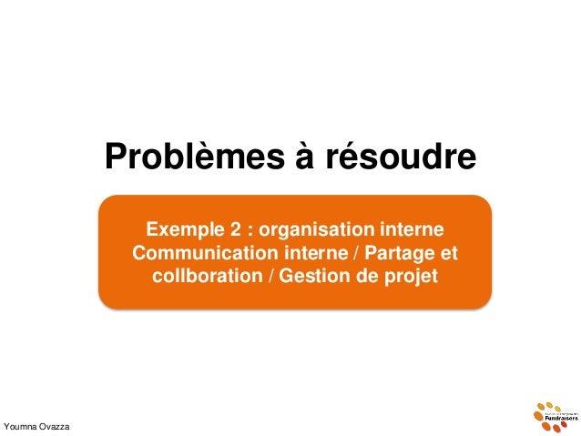 Problèmes à résoudre Youmna Ovazza vivrelivre19.over-blog.com Exemple 2 : organisation interne Communication interne / Par...