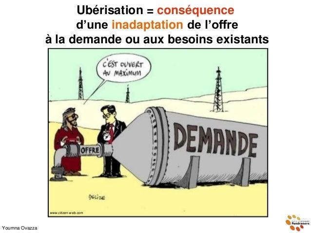 Ubérisation = conséquence d'une inadaptation de l'offre à la demande ou aux besoins existants www.citizen-web.com Youmna O...