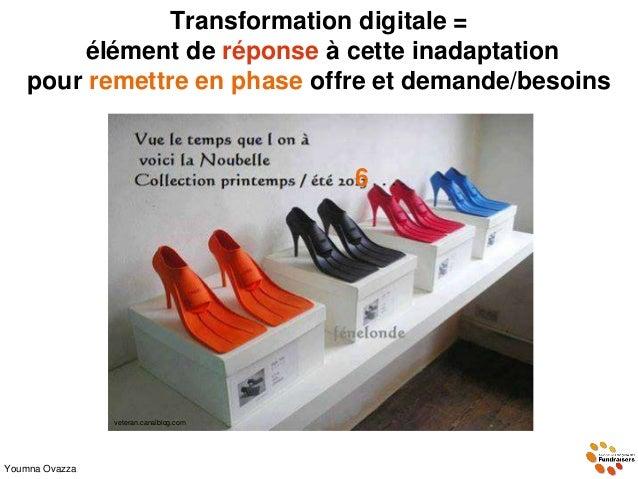 Transformation digitale = élément de réponse à cette inadaptation pour remettre en phase offre et demande/besoins veteran....
