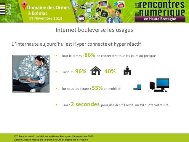 Internet bouleverse les usages L 'internaute aujourd'hui est Hyper connecté et hyper réactif  86% se connectent tous les j...