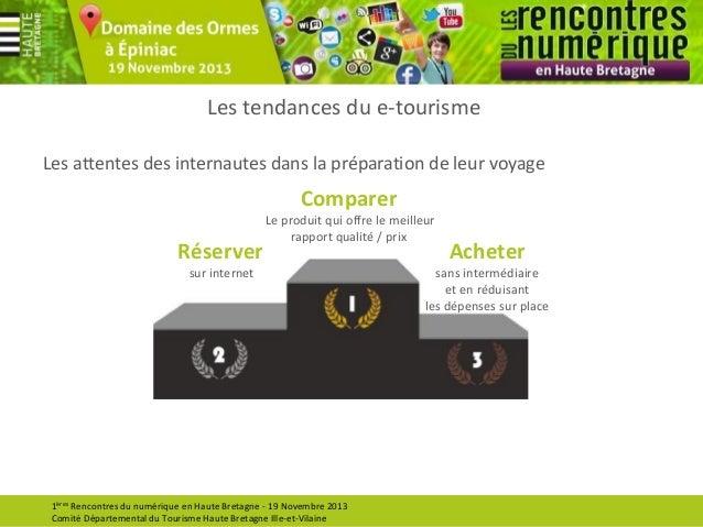 Les tendances du e-tourisme Les attentes des internautes dans la préparation de leur voyage  Comparer Réserver  Le produit...