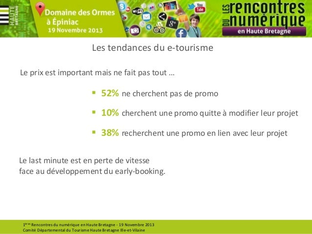 Les tendances du e-tourisme Le prix est important mais ne fait pas tout …   52% ne cherchent pas de promo  10% cherchent...