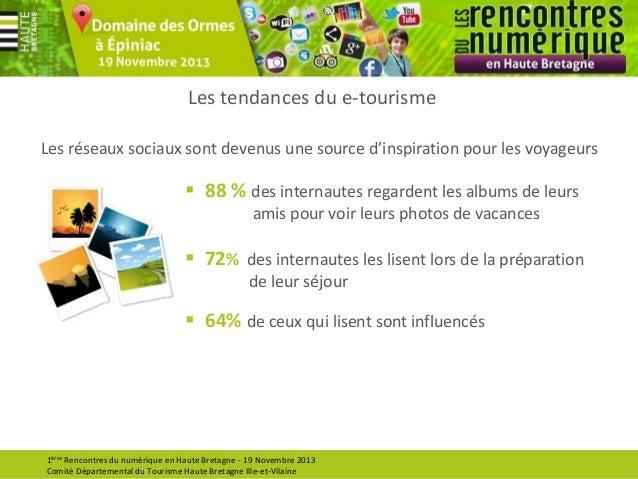 Les tendances du e-tourisme Les réseaux sociaux sont devenus une source d'inspiration pour les voyageurs   88 % des inter...