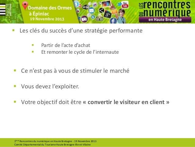  Les clés du succès d'une stratégie performante    Partir de l'acte d'achat Et remonter le cycle de l'internaute   Ce ...