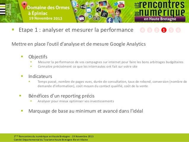  Etape 1 : analyser et mesurer la performance  4  3  2  1  5  6  Mettre en place l'outil d'analyse et de mesure Google An...