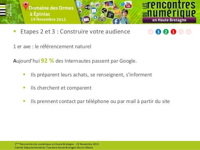  Etapes 2 et 3 : Construire votre audience  4  3  2  1 er axe : le référencement naturel Aujourd'hui 92 % des Internautes...