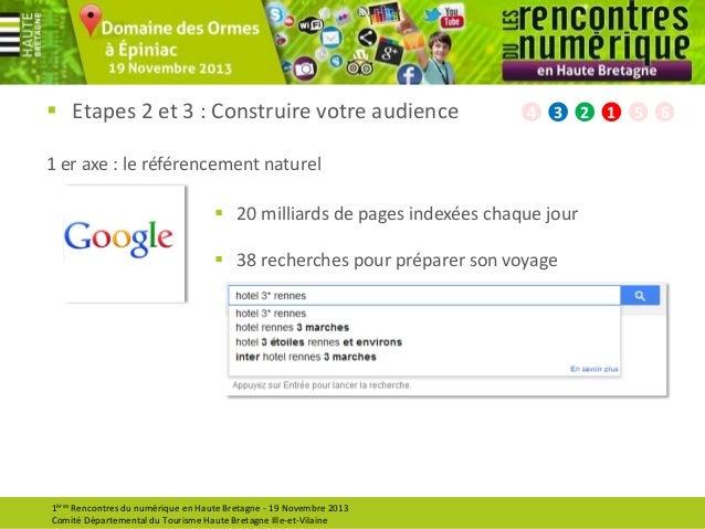  Etapes 2 et 3 : Construire votre audience  4  3  1 er axe : le référencement naturel  20 milliards de pages indexées ch...