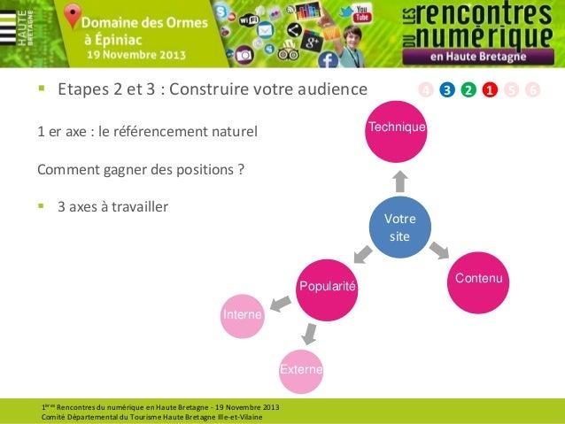  Etapes 2 et 3 : Construire votre audience  4  3  2  1  Technique  1 er axe : le référencement naturel Comment gagner des...