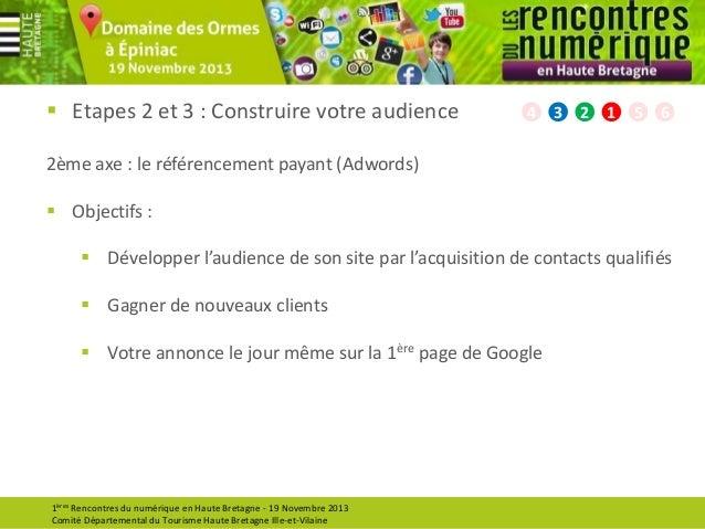  Etapes 2 et 3 : Construire votre audience  4  3  2  1  5  6  2ème axe : le référencement payant (Adwords)  Objectifs : ...