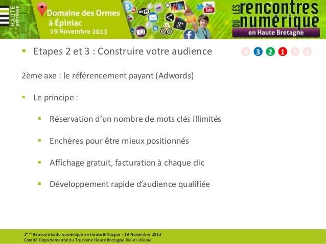  Etapes 2 et 3 : Construire votre audience 2ème axe : le référencement payant (Adwords)  Le principe :  Réservation d'u...