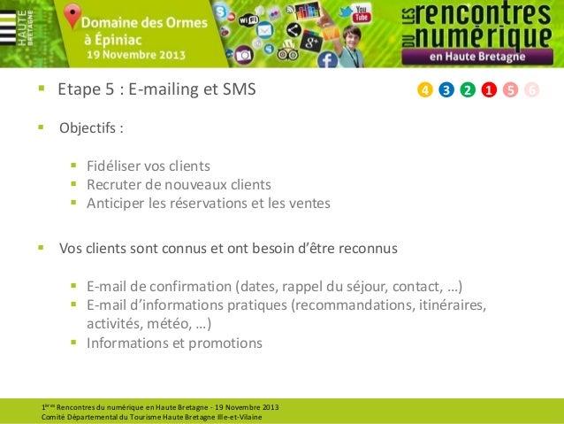  Etape 5 : E-mailing et SMS  4  3  2  1   Objectifs :  Fidéliser vos clients  Recruter de nouveaux clients  Anticiper...