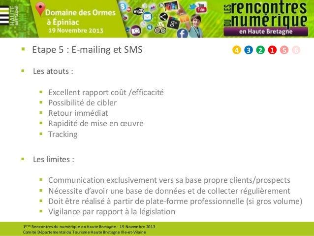  Etape 5 : E-mailing et SMS  4  3  2  1  5  6   Les atouts :       Excellent rapport coût /efficacité Possibilité d...