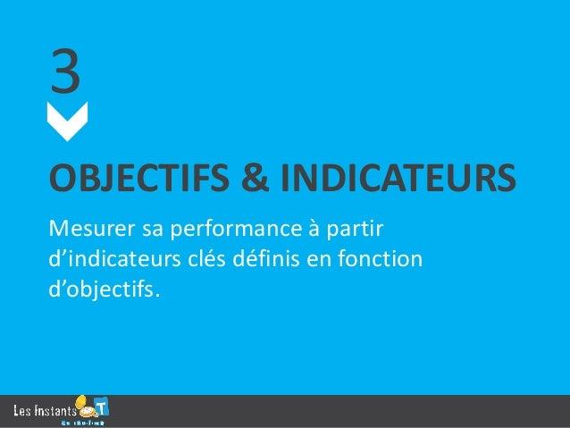 Le process • … Objectifs Actions Indicateurs