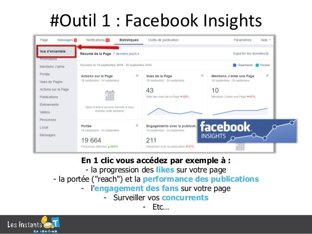 … #Outil 2 : Twitter Analytics