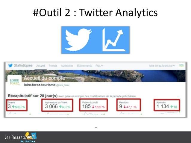 En 1 clic vous accédez par exemple à : - chiffres sur l'activité du compte - performances des publications - caractéristiq...