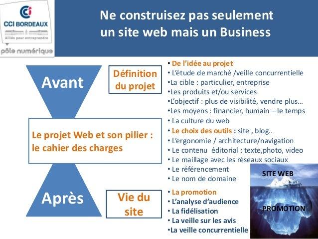 Comment bien r diger le cahier des charges de votre site web for Definition architecture reseau