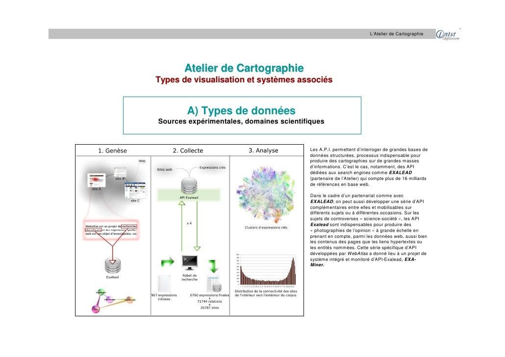 L'Atelier de Cartographie            Atelier de Cartographie Types de visualisation et systèmes associés                  ...