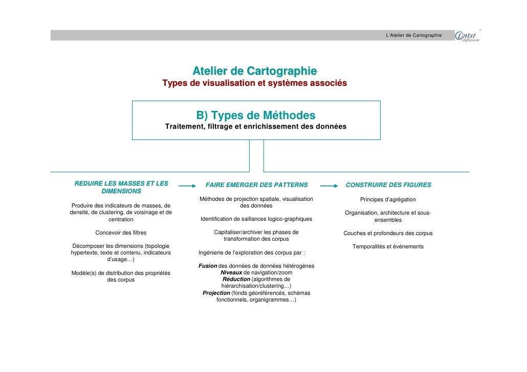 L'Atelier de Cartographie                                                   Atelier de Cartographie                       ...