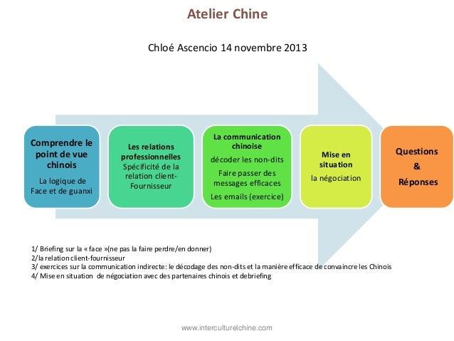 Atelier Chine Chloé Ascencio 14 novembre 2013 Comprendre le point de vue chinois La logique de Face et de guanxi Les relat...