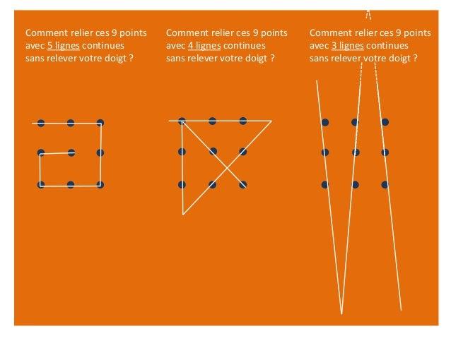 Atelier comment trouver un job gr ce aux r seaux sociaux interventio - Relier 9 points avec 3 traits ...