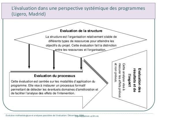 Evolution méthodologique et analyses possibles de l'évaluation/ Décembre 2006.jligero@polsoc.uc3m.es Evaluation de la stru...