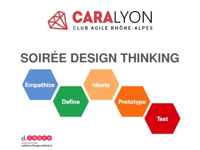Soirée Design Thinking
