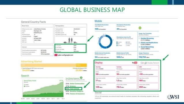 GLOBAL BUSINESS MAP
