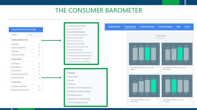 THE CONSUMER BAROMETER
