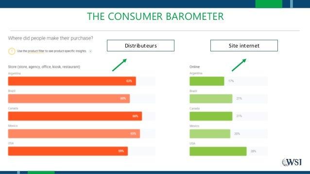 THE CONSUMER BAROMETER Distributeurs Site internet
