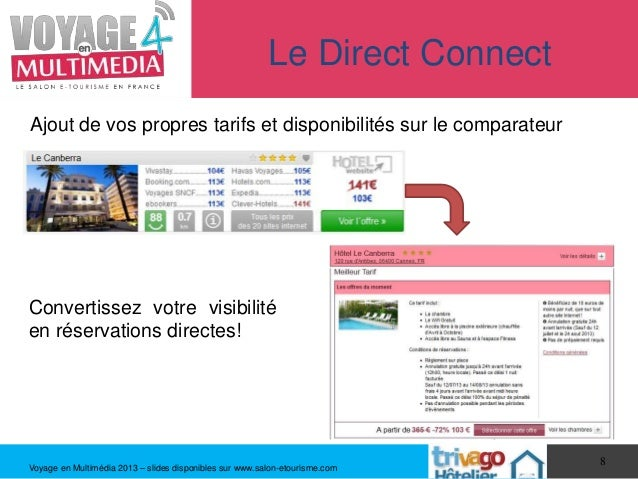 Le Direct ConnectAjout de vos propres tarifs et disponibilités sur le comparateurConvertissez votre visibilitéen réservati...
