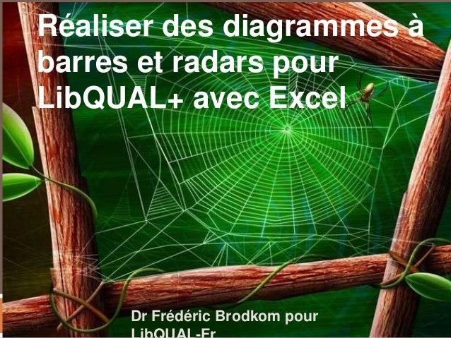 1Fr. Brodkom UCL-BSTLibqual-FrR – 24-juin-13Réaliser des diagrammes àbarres et radars pourLibQUAL+ avec ExcelDr Frédéric B...