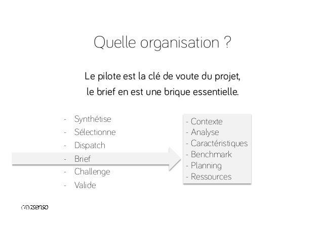 Quelle organisation ? L'interaction des designers entre eux génère de l'émulation créative DA ID DA Web UI Designer Digita...