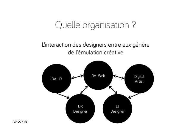 #designer