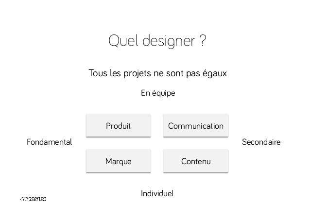Quel designer ? Avec quel type de designer devez-vous travailler ? Designer indépendant Agence extérieure Agence intégrée ...