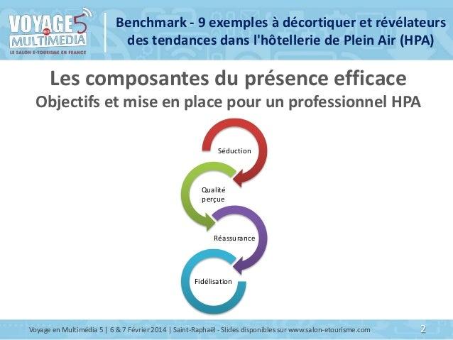 Benchmark - 9 exemples à décortiquer et révélateurs des tendances dans l'hôtellerie de Plein Air (HPA)  Les composantes du...