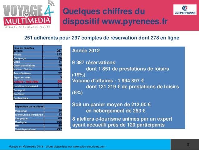 Quelques chiffres du                                           dispositif www.pyrenees.fr            251 adhérents pour 29...