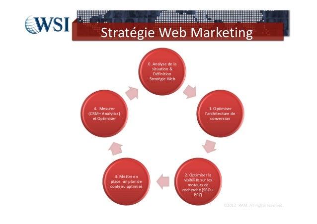 StratégieWebMarketing                                0.Analysedela                                   situation&   ...