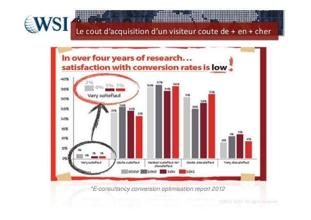 Lecoutd'acquisitiond'unvisiteurcoutede+en+cher    *E-consultancy conversion optimisation report 2012            ...