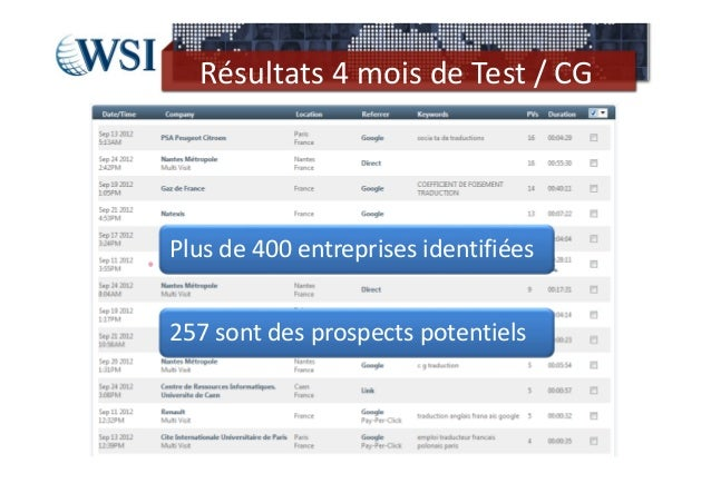 Résultats4moisdeTest/CGPlusde400entreprisesidentifiées257sontdesprospectspotentiels