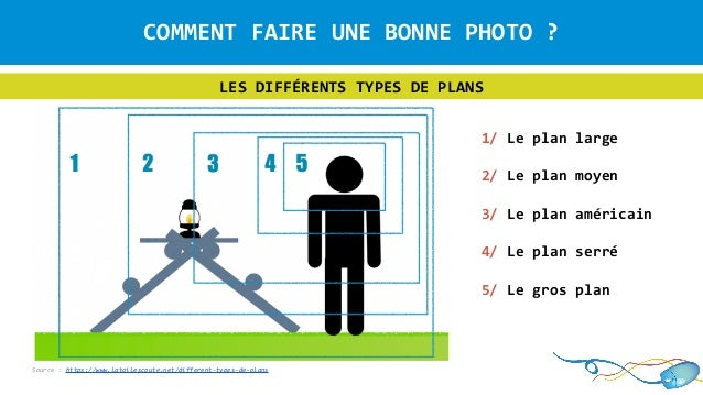 Atelier photo - Comment faire un tableau sur open office classeur ...