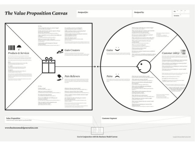 Références http://www.businessmodelgeneration.com/downloads/value_proposition_canvas.pdf  http://businessmodelalchemist.co...