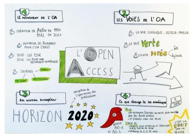 Atelier interne : Le portail HAL Descartes Slide 3