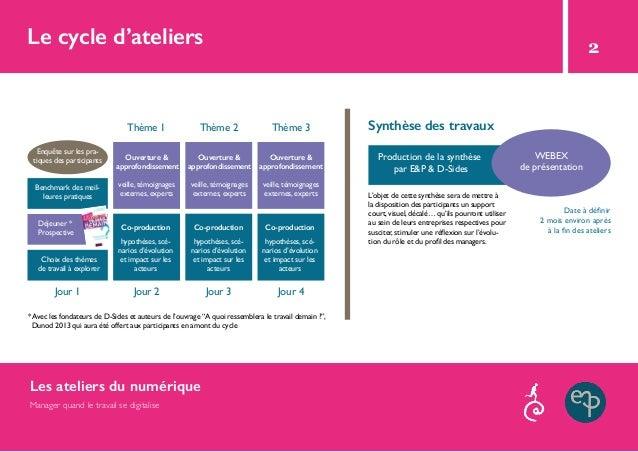 Le cycle d'ateliers Thème 1 Jour 1 Thème 2 Jour 2 Thème 3 Jour 3 Jour 4 Enquête sur les pra- tiques des participants Bench...