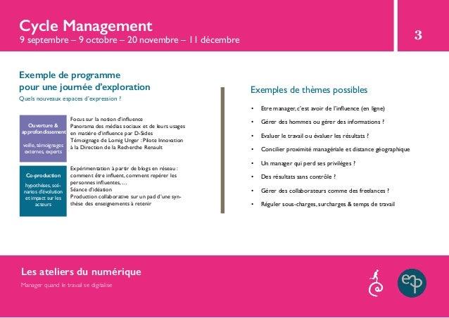 Cycle Management Exemples de thèmes possibles • Etre manager, c'est avoir de l'influence (en ligne) • Gérer des hommes o...
