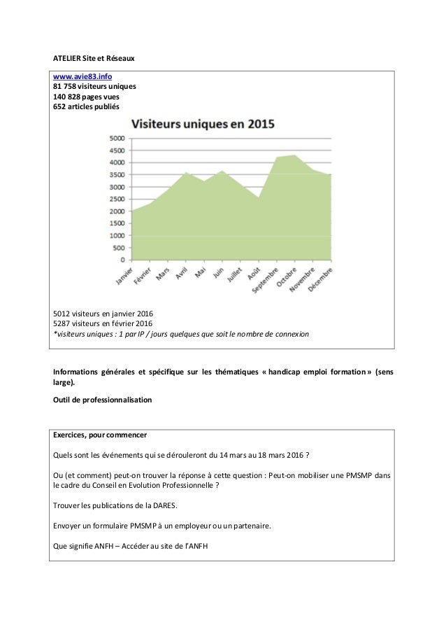ATELIER Site et Réseaux www.avie83.info 81 758 visiteurs uniques 140 828 pages vues 652 articles publiés 5012 visiteurs en...
