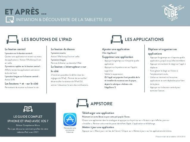 ET APRÈS … INITIATION & DÉCOUVERTE DE LA TABLETTE (1/3) Nécessite une connexion Internet Prise en main de la tablette 2014...