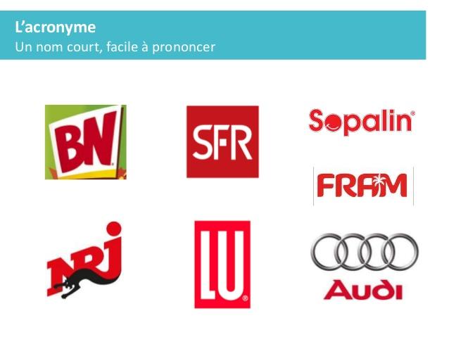 Fabuleux Identité d'entreprise ou de marque : le nom, la signature et le logo XZ13