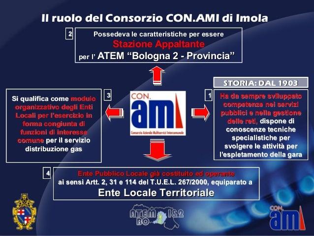 Il ruolo del Consorzio CON.AMI di Imola Ente Pubblico Locale già costituito ed operanteEnte Pubblico Locale già costituito...